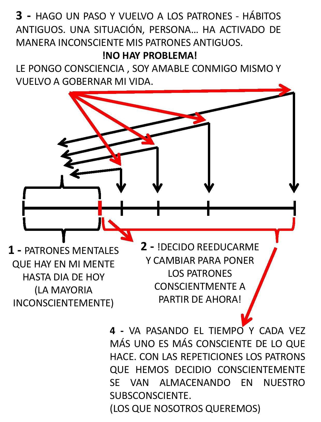 MI CONSCIENCIA MI MENTE 3-page-002BO